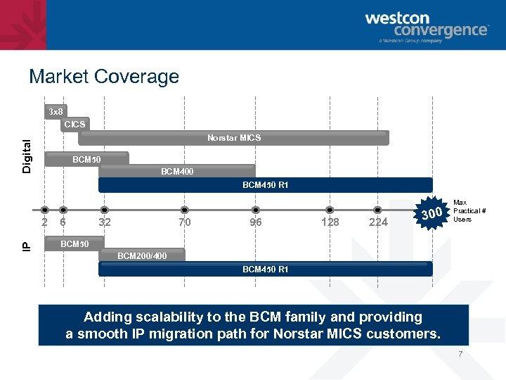 Market Coverage 3 x 8 CICS Digital Norstar MICS BCM 50 BCM 400 BCM