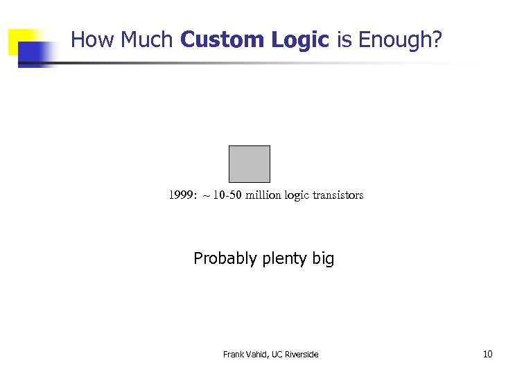 How Much Custom Logic is Enough? 1999: ~ 10 -50 million logic transistors Probably