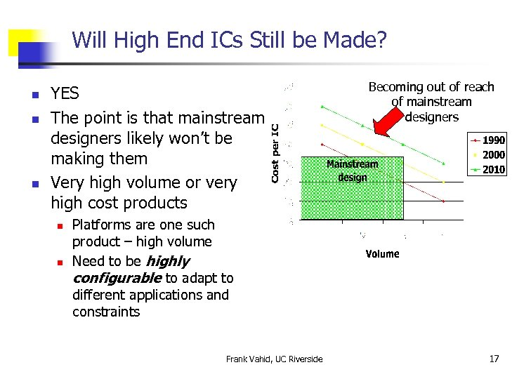 Will High End ICs Still be Made? n n n YES The point is