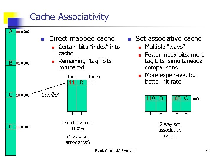 Cache Associativity A 00 0 000 n Direct mapped cache n B 01 0