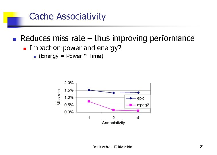 Cache Associativity n Reduces miss rate – thus improving performance n Impact on power