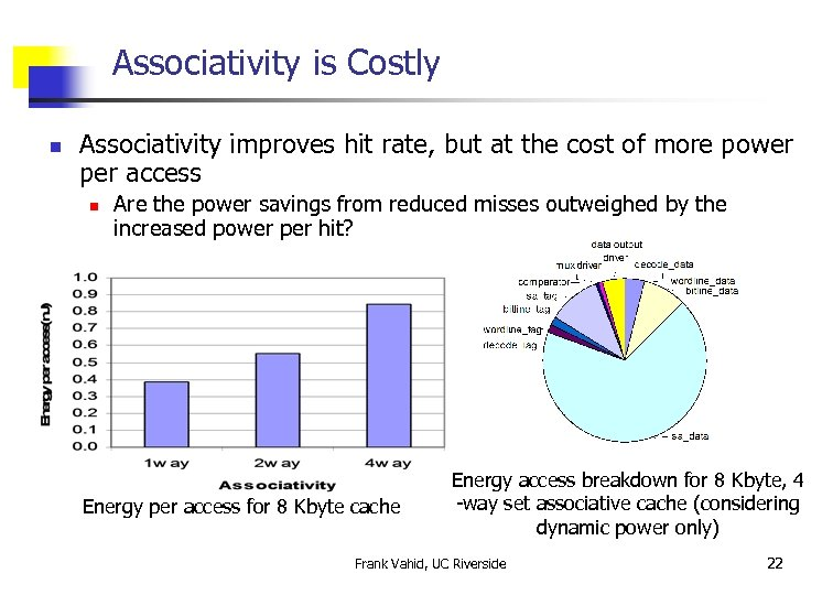 Associativity is Costly n Associativity improves hit rate, but at the cost of more