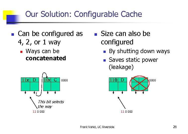 Our Solution: Configurable Cache n Can be configured as 4, 2, or 1 way