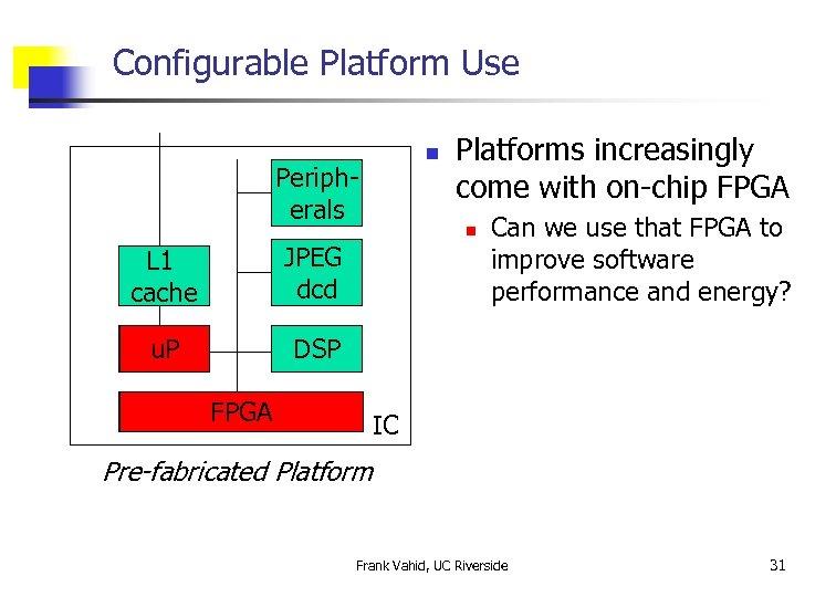 Configurable Platform Use n Peripherals L 1 cache n JPEG dcd u. P Platforms