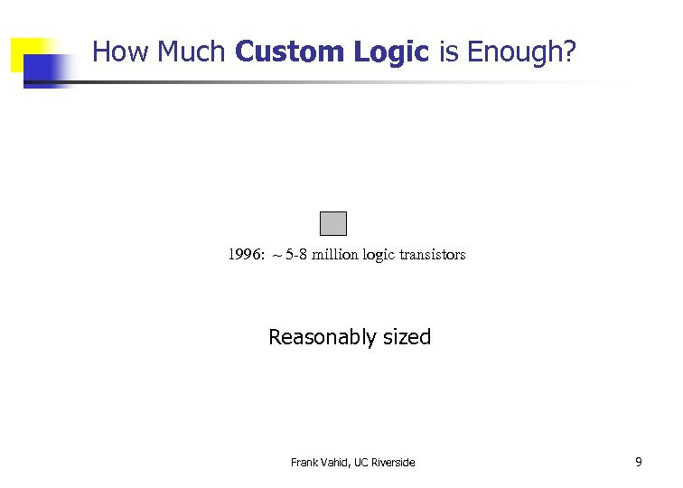 How Much Custom Logic is Enough? 1996: ~ 5 -8 million logic transistors Reasonably