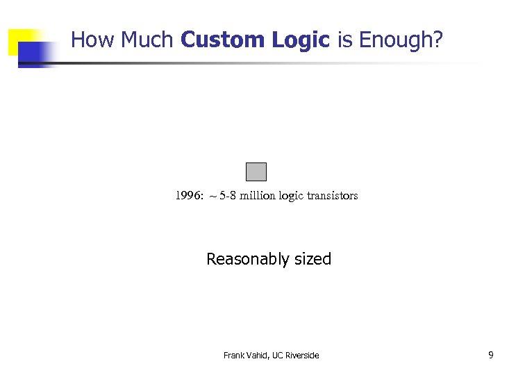 How Much Custom Logic is Enough? 1996: ~ 5 -8 million logic transistors Reasonably