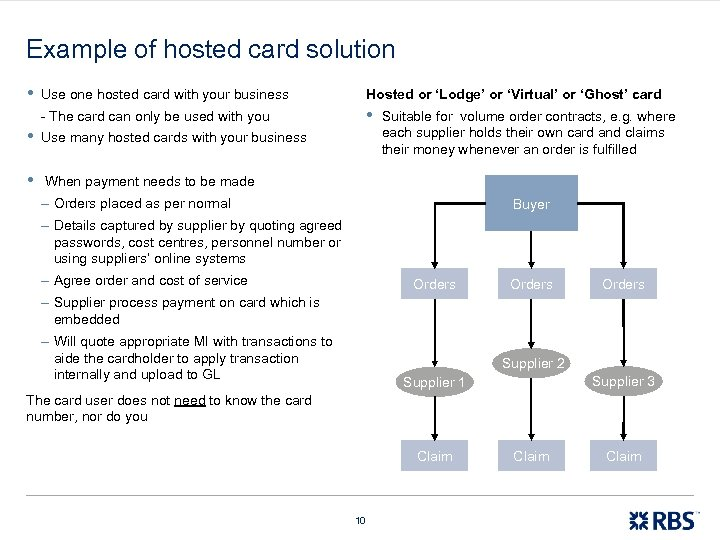 Example of hosted card solution • Use one hosted card with your business Hosted
