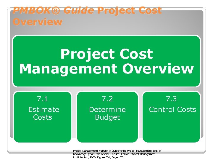 Project Management using SAP Project System PS ESI