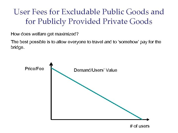 User Fees for Excludable Public Goods and for Publicly Provided Private Goods How does