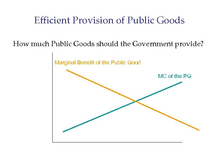Efficient Provision of Public Goods How much Public Goods should the Government provide? Marginal