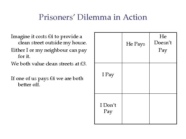 Prisoners' Dilemma in Action Imagine it costs £ 4 to provide a clean street