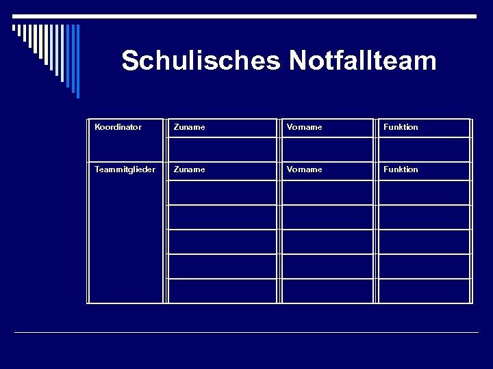 Schulisches Notfallteam Koordinator Vorname Funktion Teammitglieder Zuname Vorname Funktion