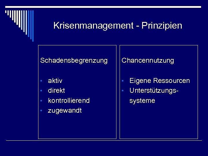 Krisenmanagement - Prinzipien Schadensbegrenzung Chancennutzung • aktiv • Eigene Ressourcen • direkt • Unterstützungs-