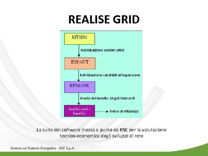 REALISE GRID La suite dei software messa a punto da RSE per la valutazione
