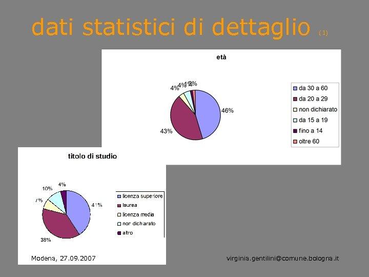 dati statistici di dettaglio Modena, 27. 09. 2007 (1) virginia. gentilini@comune. bologna. it
