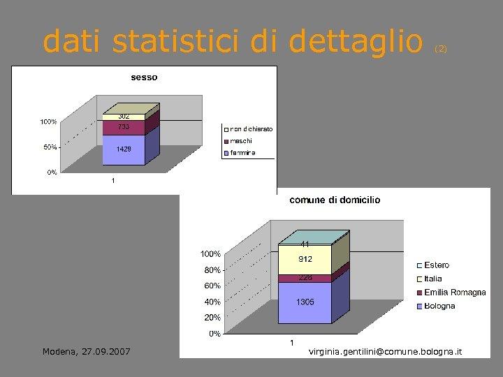 dati statistici di dettaglio Modena, 27. 09. 2007 (2) virginia. gentilini@comune. bologna. it