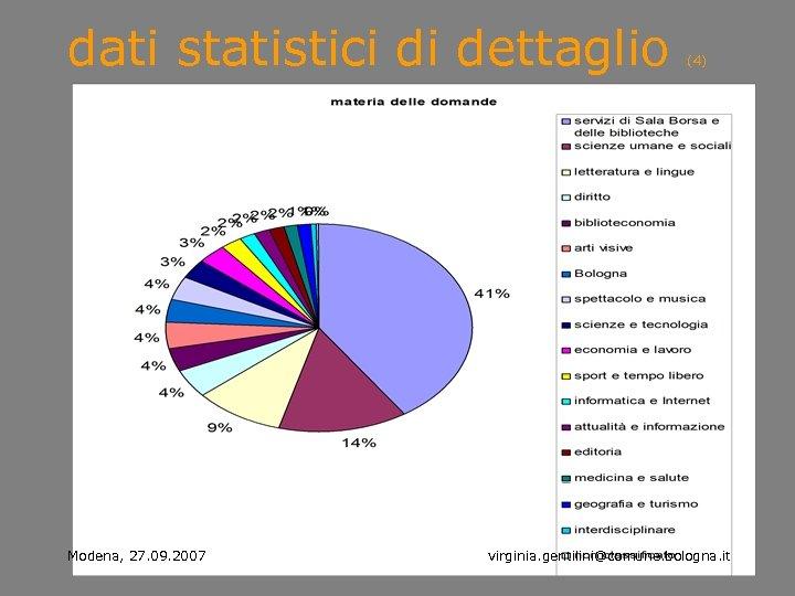 dati statistici di dettaglio Modena, 27. 09. 2007 (4) virginia. gentilini@comune. bologna. it