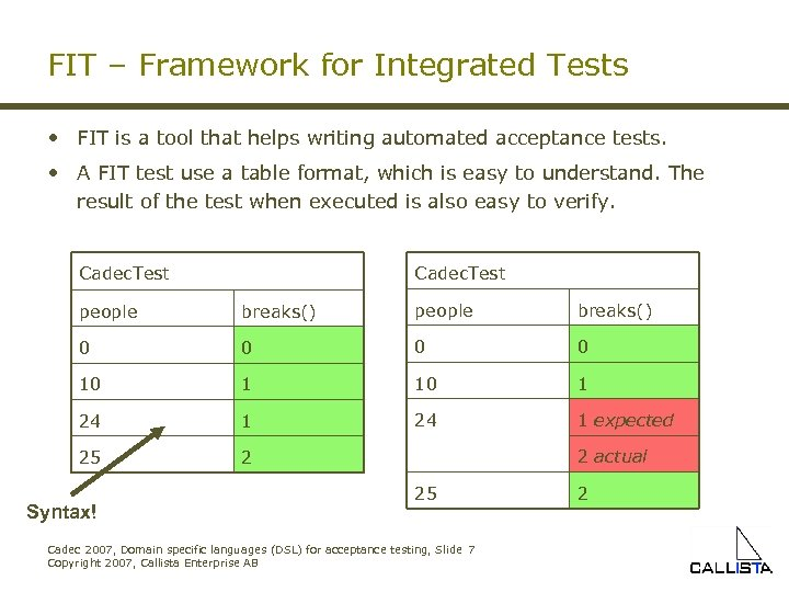 FIT – Framework for Integrated Tests • FIT is a tool that helps writing