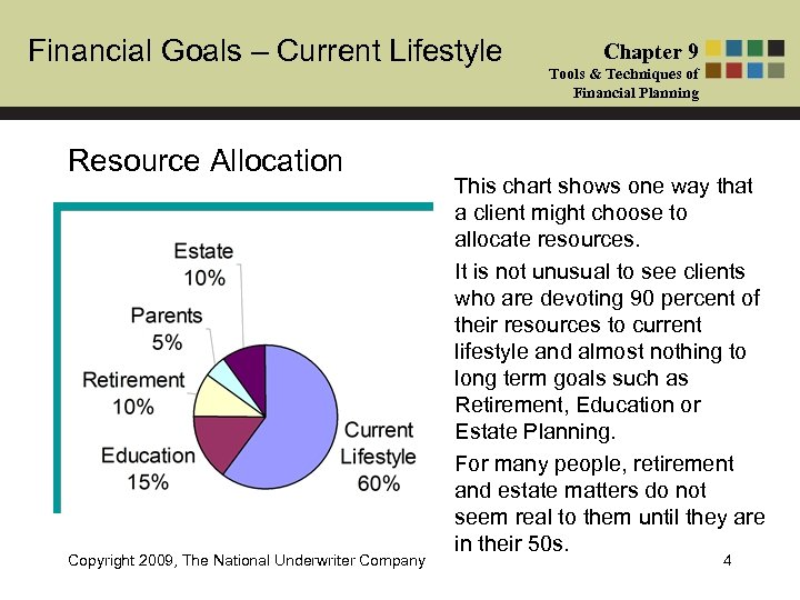 Financial Goals – Current Lifestyle Resource Allocation Copyright 2009, The National Underwriter Company Chapter