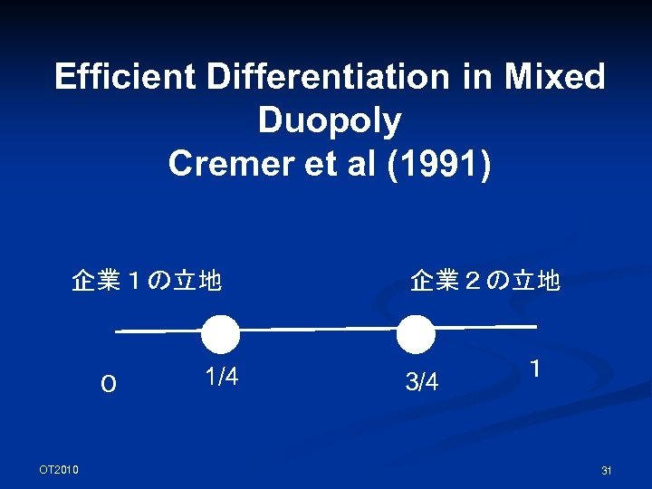 Efficient Differentiation in Mixed Duopoly Cremer et al (1991) 企業1の立地 0 OT 2010 1/4
