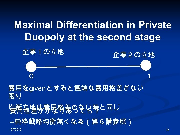 Maximal Differentiation in Private Duopoly at the second stage 企業1の立地 企業2の立地 0 1 費用をgivenとすると極端な費用格差がない