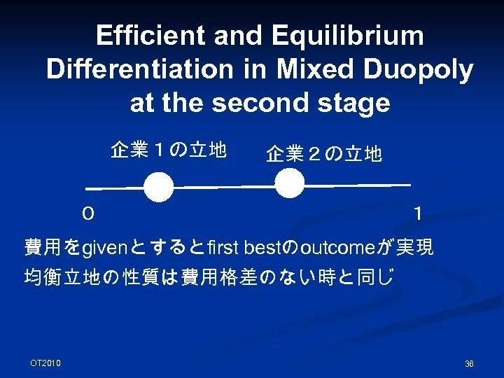 Efficient and Equilibrium Differentiation in Mixed Duopoly at the second stage 企業1の立地 企業2の立地 0