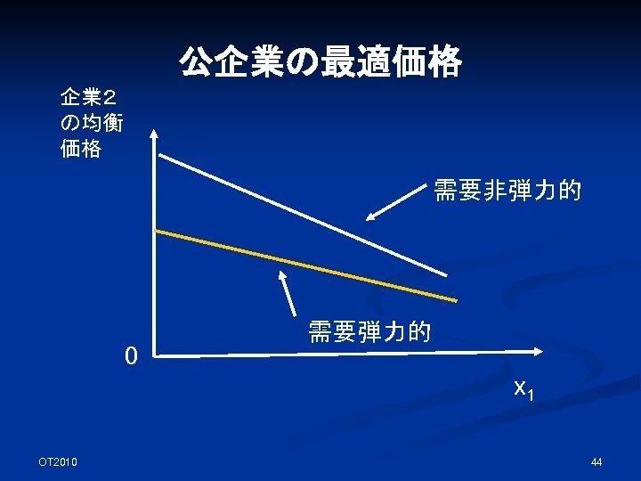 公企業の最適価格 企業2 の均衡 価格 需要非弾力的 0 需要弾力的 x 1 OT 2010 44
