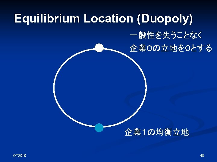 Equilibrium Location (Duopoly) 一般性を失うことなく 企業0の立地を0とする 企業1の均衡立地 OT 2010 48