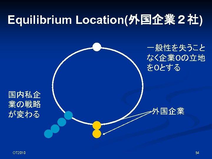 Equilibrium Location(外国企業2社) 一般性を失うこと なく企業0の立地 を0とする 国内私企 業の戦略 が変わる OT 2010 外国企業 54