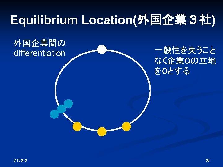 Equilibrium Location(外国企業3社) 外国企業間の differentiation OT 2010 一般性を失うこと なく企業0の立地 を0とする 56