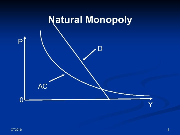 Natural Monopoly P D AC 0 OT 2010 Y 6