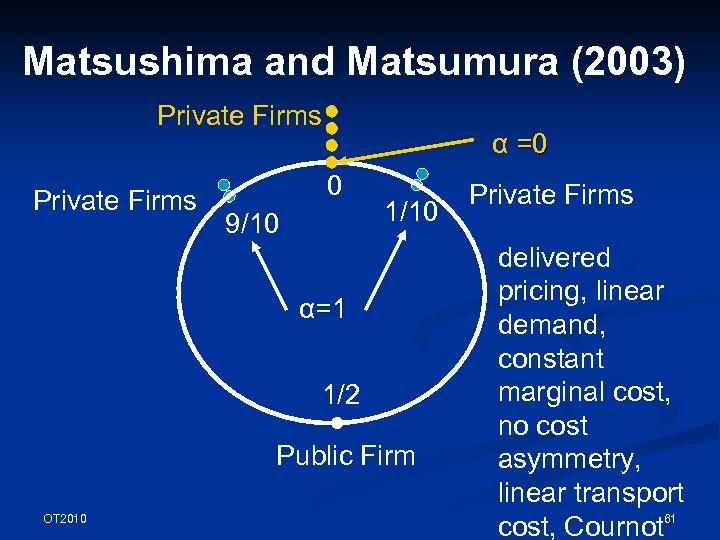 Matsushima and Matsumura (2003) Private Firms α =0 0 9/10 1/10 α=1 1/2 Public