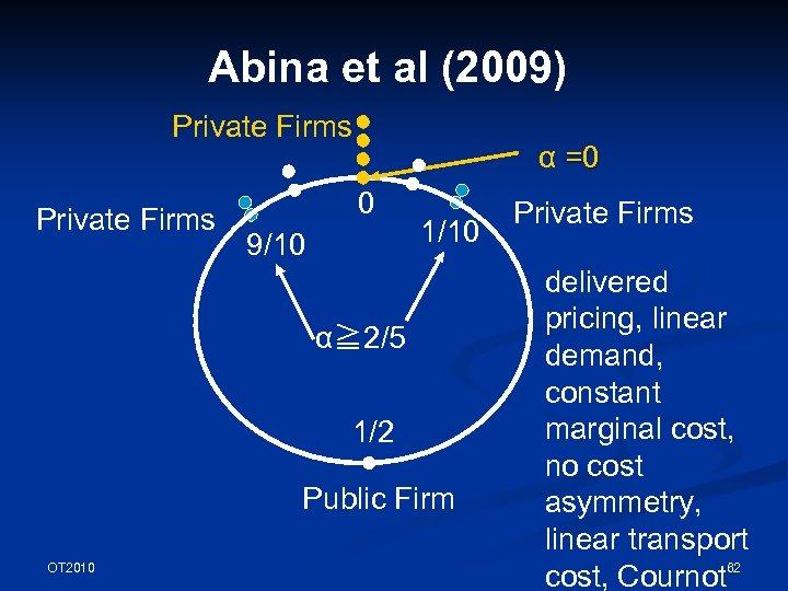 Abina et al (2009) Private Firms α =0 0 9/10 1/10 α≧ 2/5 1/2