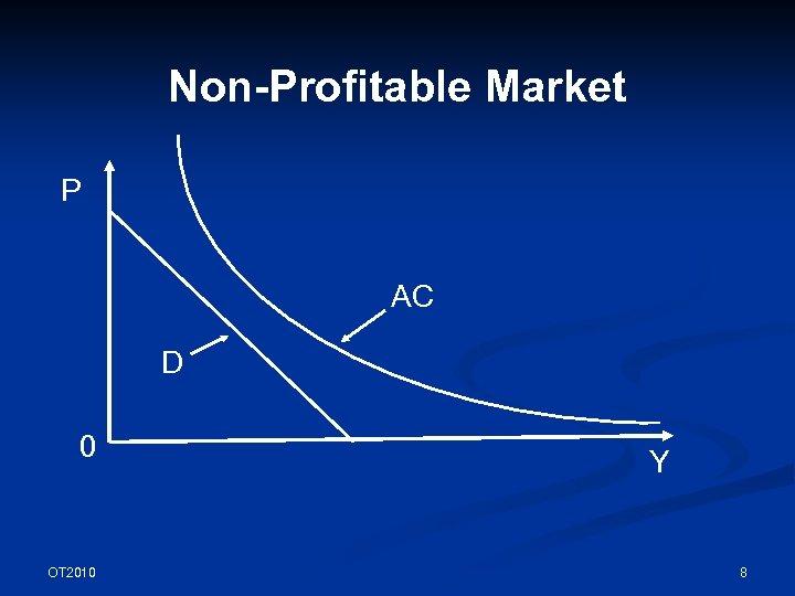Non-Profitable Market P AC D 0 OT 2010 Y 8