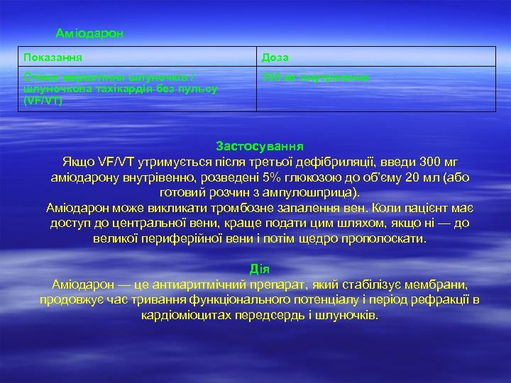 Аміодарон Показання Доза Стійке мерехтіння шлуночків / шлуночкова тахікардія без пульсу (VF/VT) 300 мг