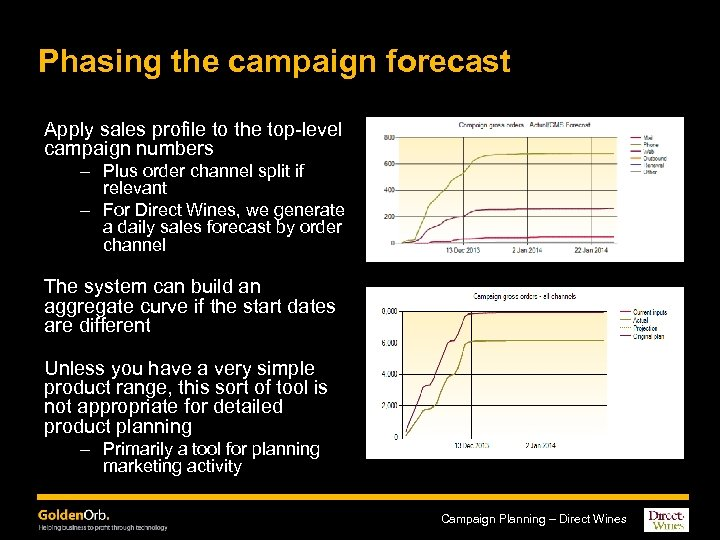 Phasing the campaign forecast Apply sales profile to the top-level campaign numbers – Plus