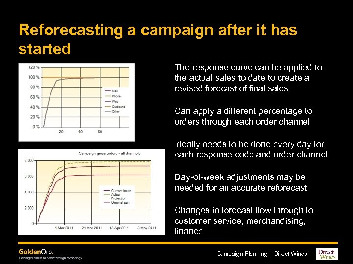 Reforecasting a campaign after it has started The response curve can be applied to
