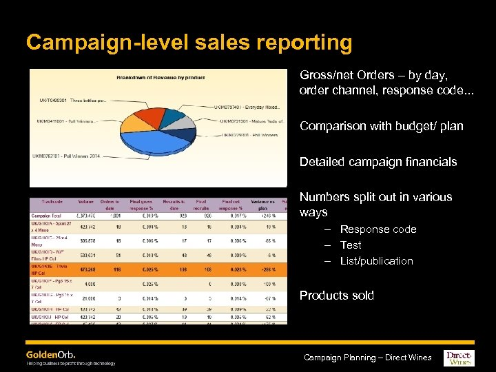 Campaign-level sales reporting Gross/net Orders – by day, order channel, response code. . .