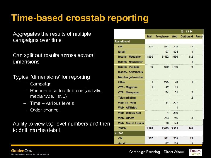 Time-based crosstab reporting Aggregates the results of multiple campaigns over time Can split out