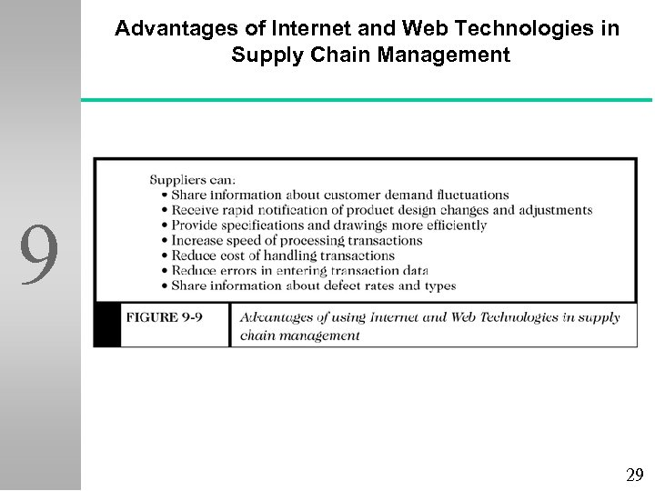 Advantages of Internet and Web Technologies in Supply Chain Management 9 29