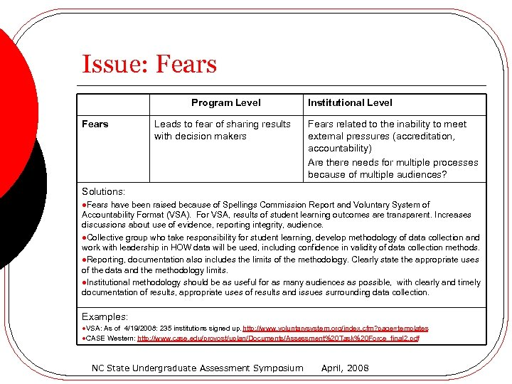 Issue: Fears Program Level Fears Leads to fear of sharing results with decision makers
