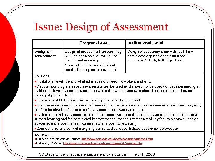 Issue: Design of Assessment Program Level Design of Assessment Design of assessment process may