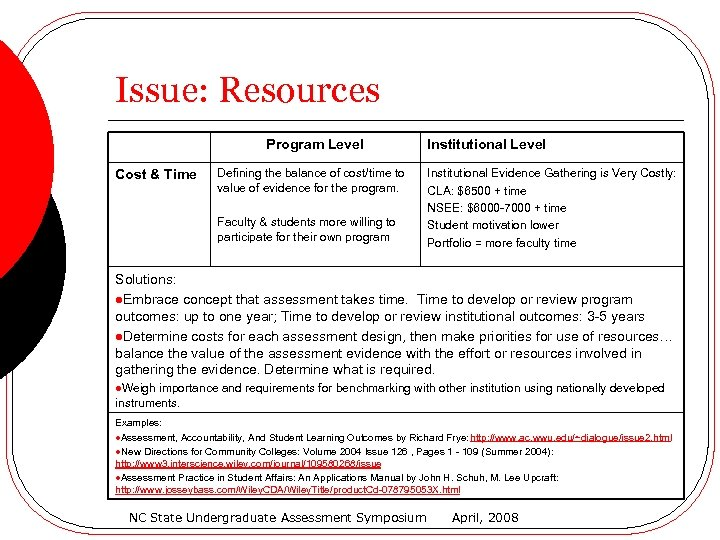 Issue: Resources Program Level Cost & Time Defining the balance of cost/time to value