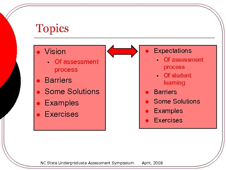 Topics l Vision § l l l § Of assessment process Barriers Some Solutions