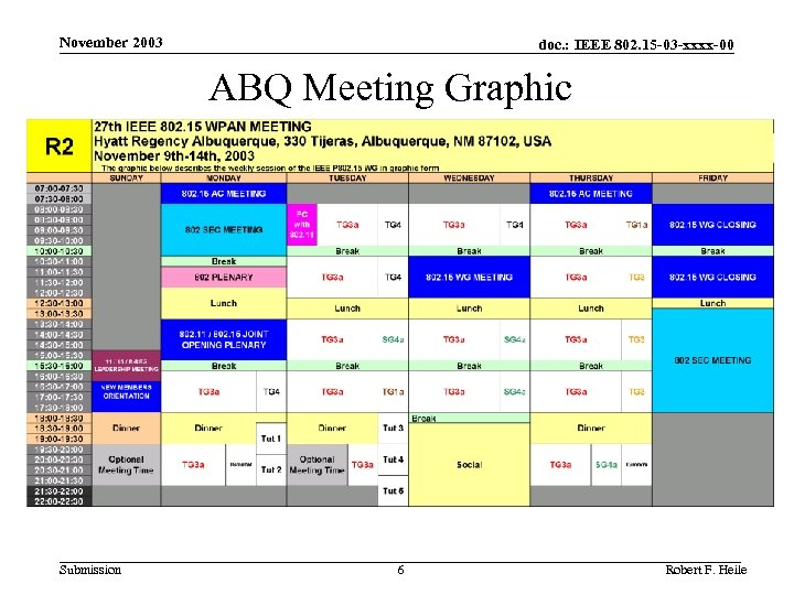 November 2003 doc. : IEEE 802. 15 -03 -xxxx-00 ABQ Meeting Graphic Submission 6