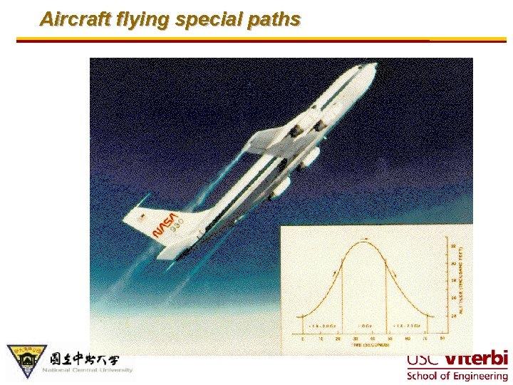 Aircraft flying special paths