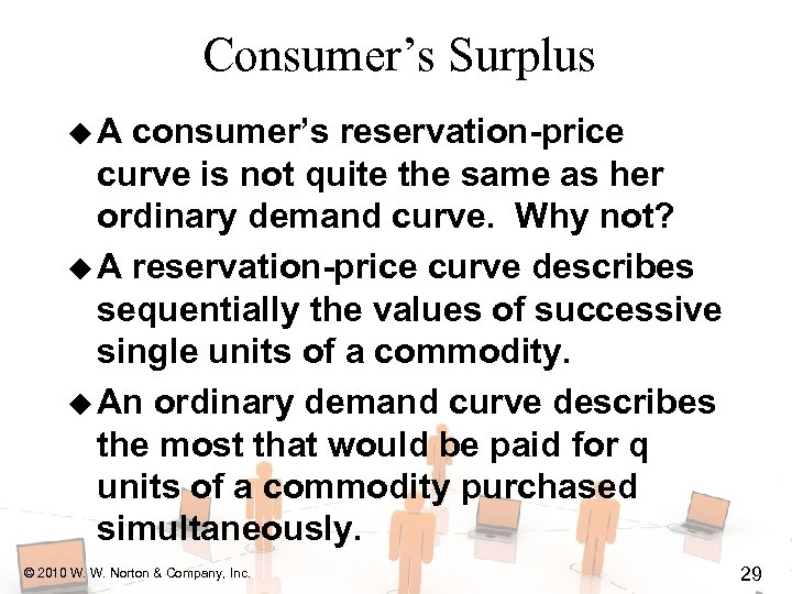 Consumer's Surplus u. A consumer's reservation-price curve is not quite the same as her