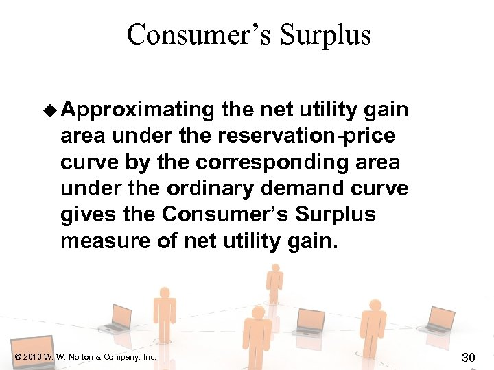 Consumer's Surplus u Approximating the net utility gain area under the reservation-price curve by