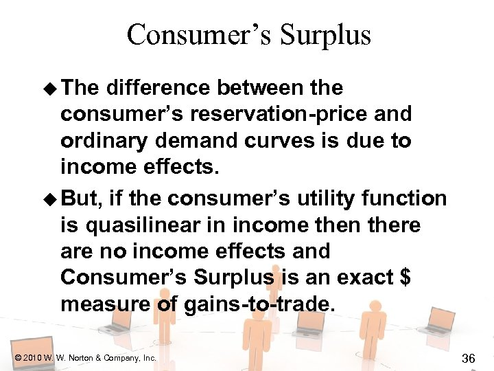 Consumer's Surplus u The difference between the consumer's reservation-price and ordinary demand curves is