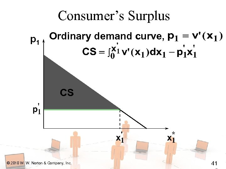 Consumer's Surplus p 1 Ordinary demand curve, CS © 2010 W. W. Norton &